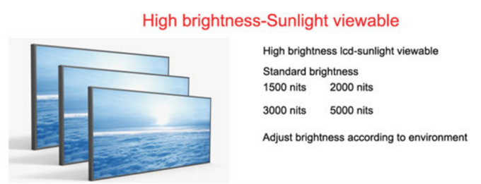 2200 Nit High Brightness LCD Display 47 Inch Waterproof Daylight Readable Display