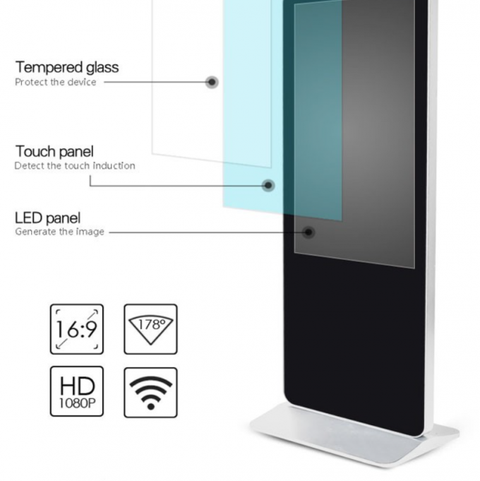 65 Inch Touch Screen LCD Display Android Windows Free Standing Digital Signage